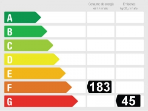 Energy Performance Rating WALKING DISTANCE TO SHOPS, BARS AND CAFÉ'S